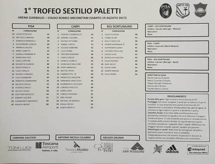 Trofeo Sestilio Paletti